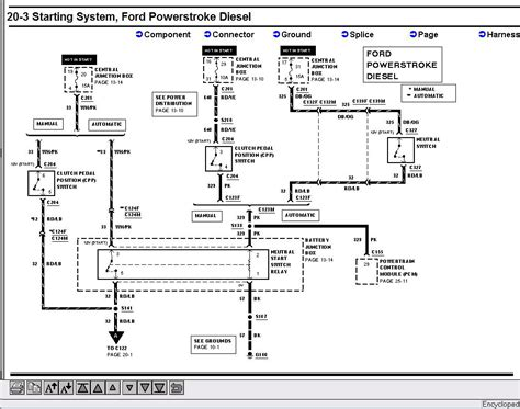 ford  fuse box diagram wiring library