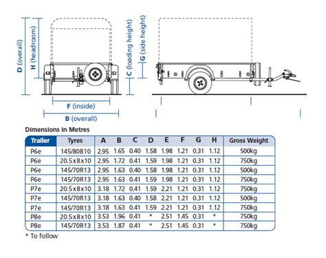 wiring diagram ifor williams trailer wiring diagram for ifor williams trailer lights 47