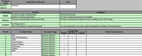 project costs estimating budget template excel