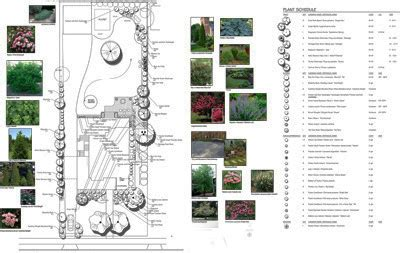 edible landscape design software
