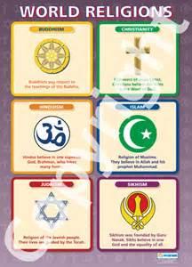 World Religions Timeline Chart