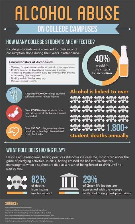 alcohol abuse  college campuses skywood recovery