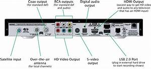 Can I Get A Wire Diagram To Connect A Sylvania Ld320ssx Tv