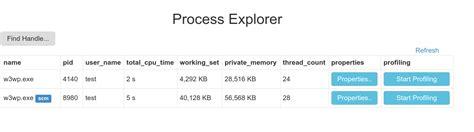 Node Js Resume Indeed by Azure Webapp Node Js App Not Starting Node Js Codedump Io