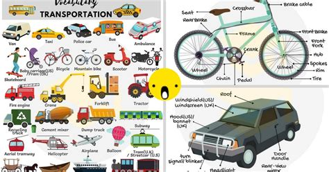 Types Of Vehicles Transportation Pictures To Pin On