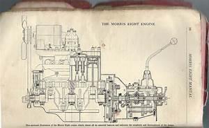 Morris Eight  U00ab A Special Builder U0026 39 S Notes