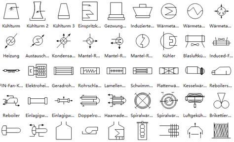 schaltplan symbole standarde schaltzeichen fuer