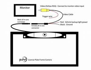 Backup Camera Wiring Diagram Lovely Wiring Diagram Backup Cameras For Vehicles Wiring Free