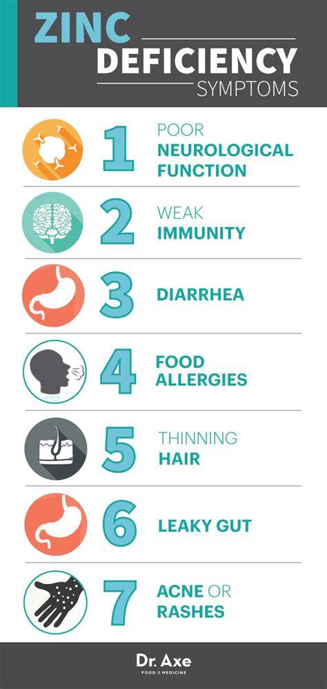 images  important vitamins  minerals