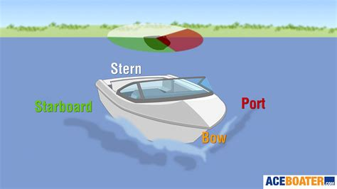 The Bow Of A Boat Where by Parts Of A Boat Bow Starboard Port Draft