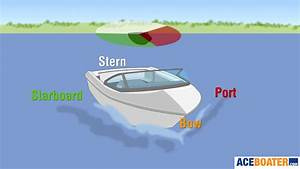 Parts Of A Boat