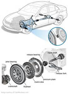 what should i do to my jeep wrangler clutch pilot bearing