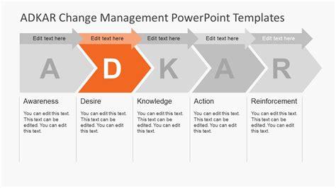 adkar change management powerpoint templates slidemodel