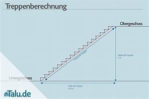 Außentreppe Berechnen : treppenberechnung ~ Themetempest.com Abrechnung