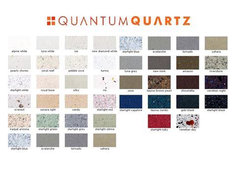 granite kitchen tops colours kitchen benchtop materials albatross cabinets