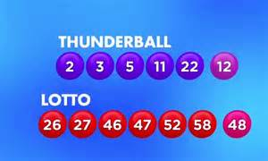 National Lottery Winning Numbers
