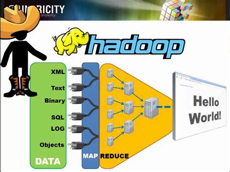 What Is Hadoop? Youtube