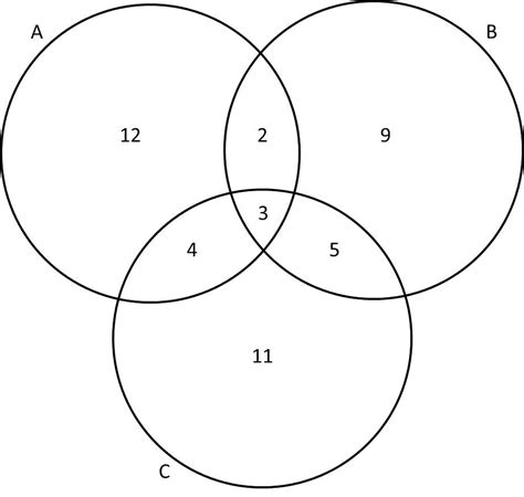 5 Circle Venn Diagram 5 Circle Venn Diagram Wire Diagrams