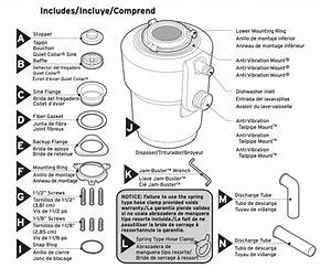 Garbage Disposal Installation  Ultimate Guide