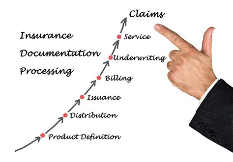 Maybe you would like to learn more about one of these? Insurance Claim Life Cycle - Thismylife Lovenhate