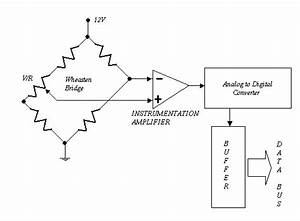 Block Diagram Of The Valve Position Sensor