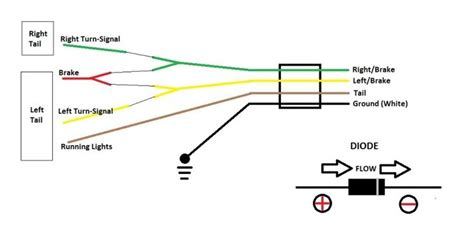 2010 toyota trailer flat 4 wiring harness diagram search trailer