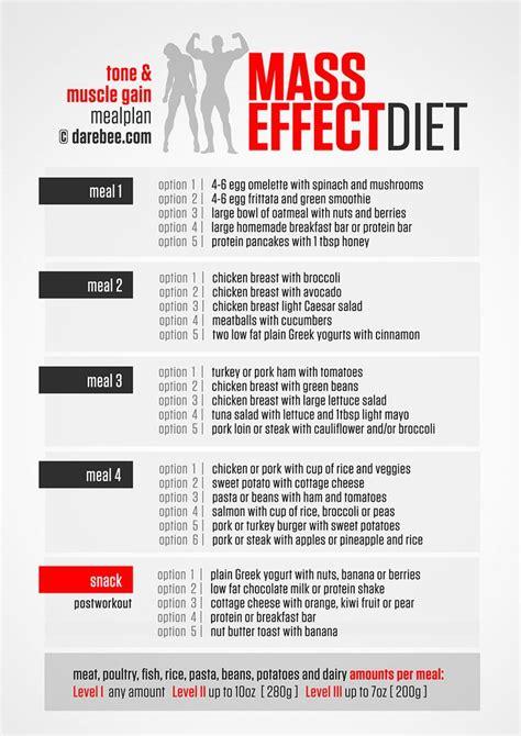 best bulking workouts 25 best ideas about bulking diet on clean