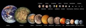 Planets In Order Of Size | www.pixshark.com - Images ...