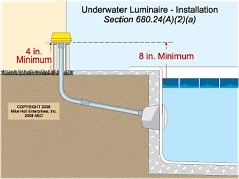 Electrical Wiring Diagram Light Deck by 10 Steps To Replacing A Pool Light