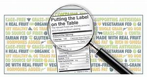 Diagram Labeling