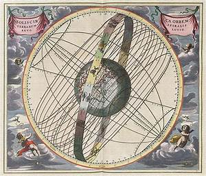 Old Astronomy Maps - Pics about space