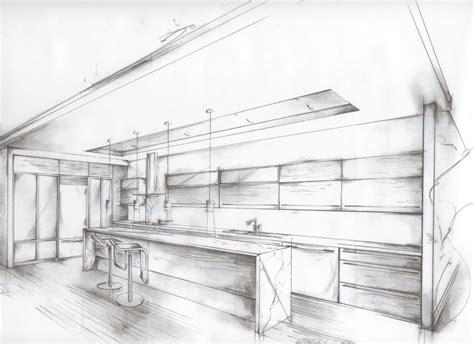 importance  design style  planning  kitchen