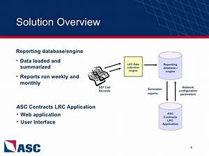 telecom solutions With telecom document imaging solutions