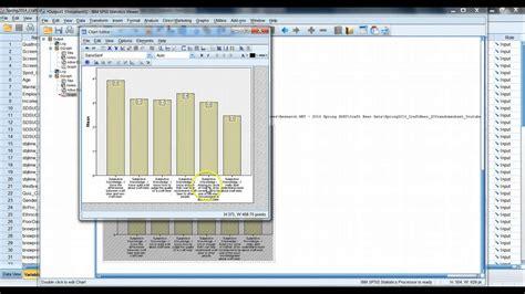 Multiple Variable Bar Chart In Spss And Excel Flowchart Symbols For Keynote Create Using Jquery Contoh Lowongan Kerja Java Lib Flight Kitchen Melamar Ui Kit Psd