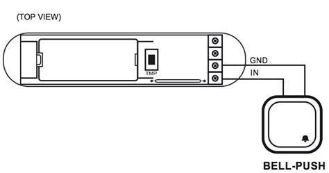 So richtest du den Fibaro VideoGate als Türsprechanlage ein