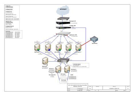 visio network diagram printable diagram