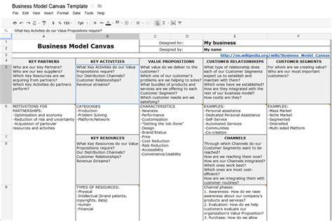 Business Model Template Business Model Template Free Sanjonmotel