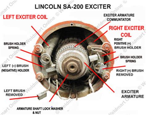 Wiring Diagram For Lincoln Sa 200 Welding Machine by Understanding And Troubleshooting The Lincoln Sa 200 Dc