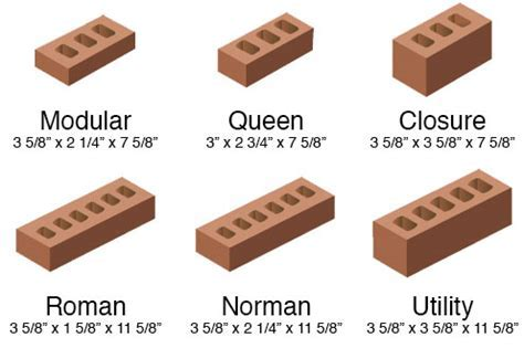 Brick Calculator   Estimate the Bricks and Mortar Needed