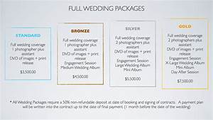 destination wedding photography contracts lifehacked1stcom With destination wedding photography contract