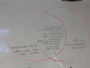 34 Osmosis And Diffusion Venn Diagram