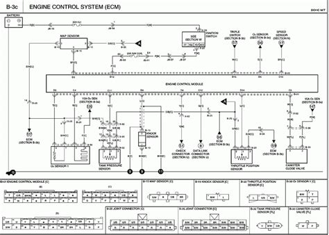 Repair Guides Engine Control System Dohc