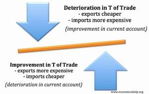 Balance of payments and Terms of Trade | Economics Help