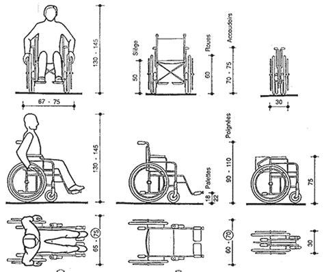 table et chaises de terrasse fauteuil roulant dimensions