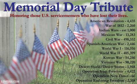 Memorial Day Tribute Honoring those U.S. servicemembers ...