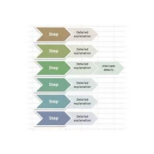 Proces Flow Diagram Template Excel