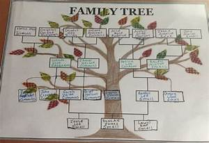Family Tree Assignment Critical Thinking Essay Sample Family Tree