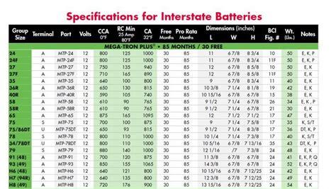 battery interstate diehard tron mega specs ih8mud