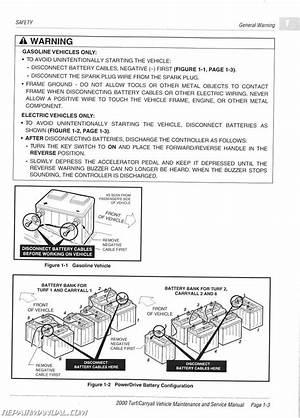 Ytliuinfo1993 Gas Club Car Carry All Wiring Diagram Raul Ytliu Info