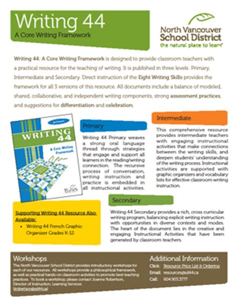 North Vancouver School District Learning Resources  North Vancouver School District